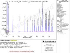 FAMQ-005脂肪酸甲酯37组份混